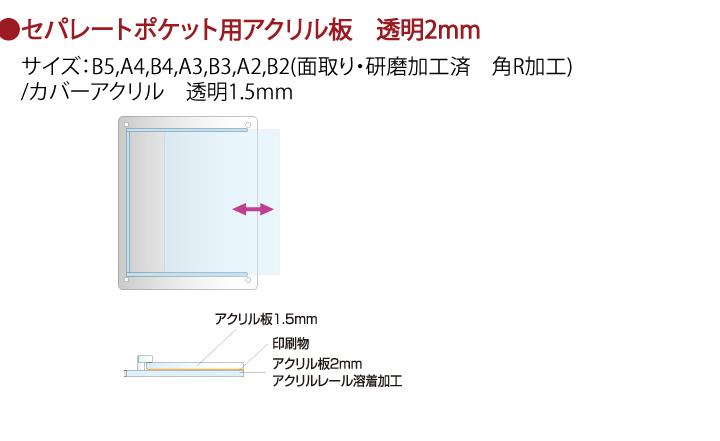 セパレートポケット用アクリル板 透明2mm